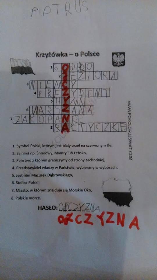 Polska Nasza Ojczyzna Zespół Szkolno Przedszkolny Nr 2 W